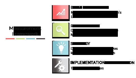 Measurement Framework Analytics